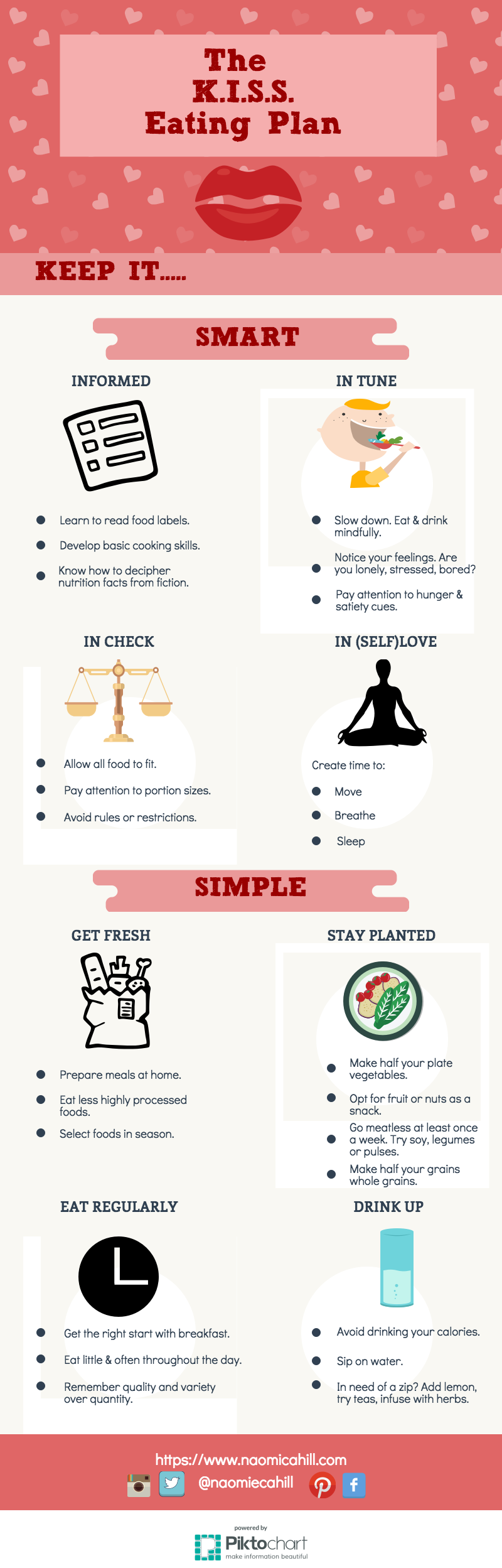 Keep it Smart and Simple Healthy Eating plan
